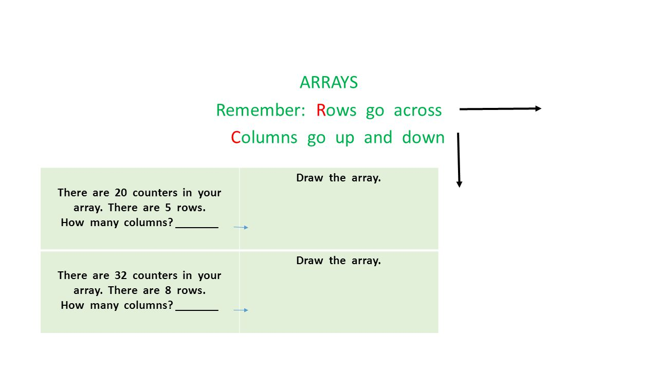 ARRAYS Remember: Rows go across Columns go up and down There are 20 counters in your array. There are 5 rows. How many columns? _______ Draw the array