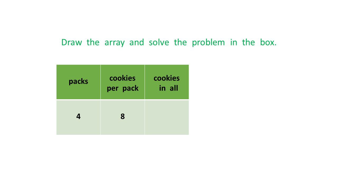 Draw the array and solve the problem in the box. packs cookies per pack cookies in all 48