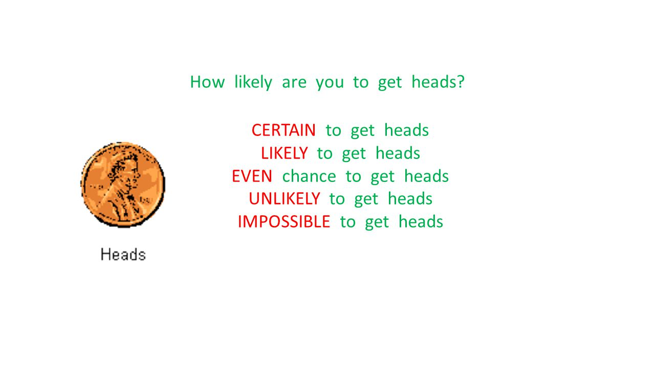 How likely are you to get heads? CERTAIN to get heads LIKELY to get heads EVEN chance to get heads UNLIKELY to get heads IMPOSSIBLE to get heads