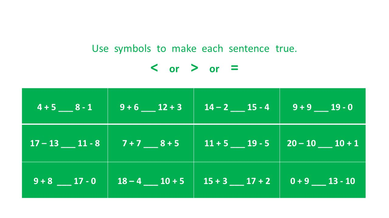 Use symbols to make each sentence true. or = 4 + 5 ___ 8 - 19 + 6 ___ 12 + 314 – 2 ___ 15 - 49 + 9 ___ 19 - 0 17 – 13 ___ 11 - 87 + 7 ___ 8 + 511 + 5