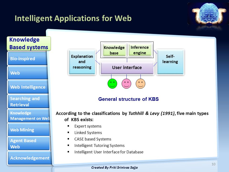 Intelligent Applications for Web Bio-inspired Web Web Intelligence Searching and Retrieval Searching and Retrieval Knowledge Management on Web Knowledge Management on Web Web Mining Web Mining Agent Based Web Agent Based Web Acknowledgement Artificial Intelligence Artificial Intelligence 10 Created By Priti Srinivas Sajja According to the classifications by Tuthhill & Levy (1991), five main types of KBS exists:  Expert systems  Linked Systems  CASE based Systems  Intelligent Tutoring Systems  Intelligent User Interface for Database Knowledge base Inference engine User interface Explanation and reasoning Explanation and reasoning Self- learning Self- learning General structure of KBS Knowledge Based systems Knowledge Based systems