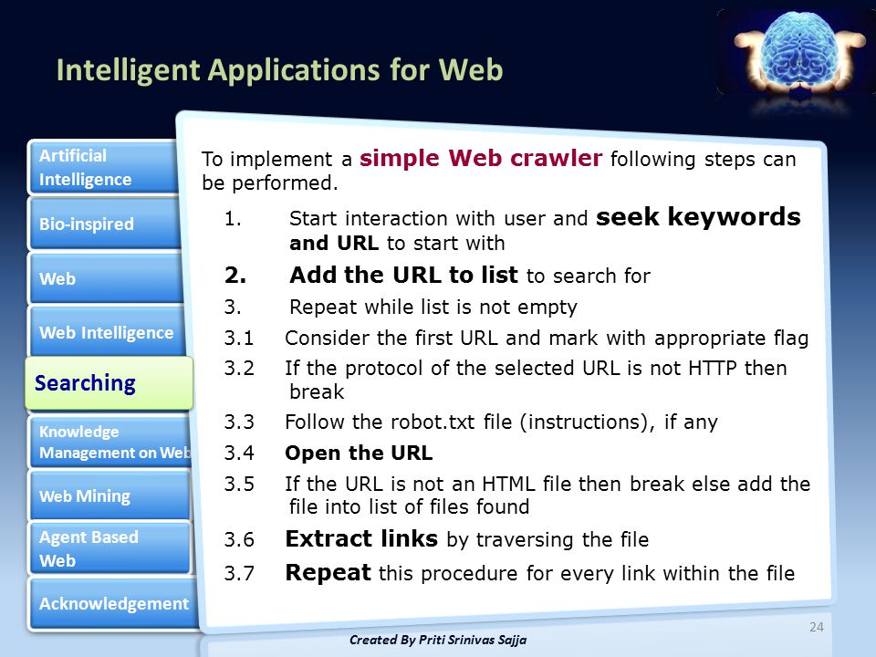 Intelligent Applications for Web Bio-inspired Web Web Intelligence Searching and Retrieval Searching and Retrieval Knowledge Management on Web Knowled