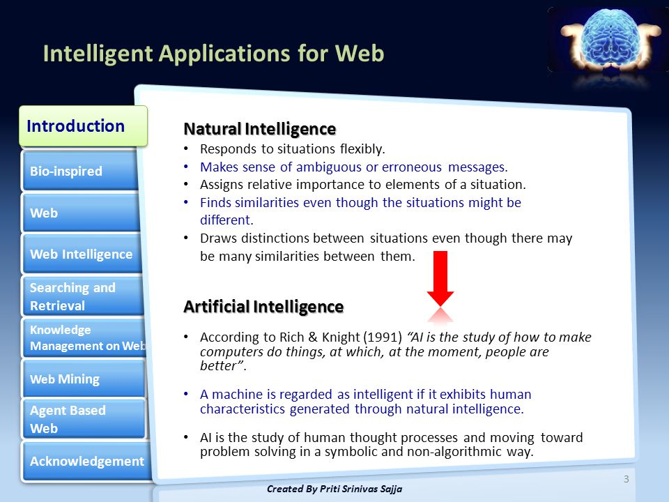 Intelligent Applications for Web Bio-inspired Web Web Intelligence Searching and Retrieval Searching and Retrieval Knowledge Management on Web Knowledge Management on Web Web Mining Web Mining Agent Based Web Agent Based Web Acknowledgement Artificial Intelligence Artificial Intelligence 3 Created By Priti Srinivas Sajja Introduction Natural Intelligence Responds to situations flexibly.