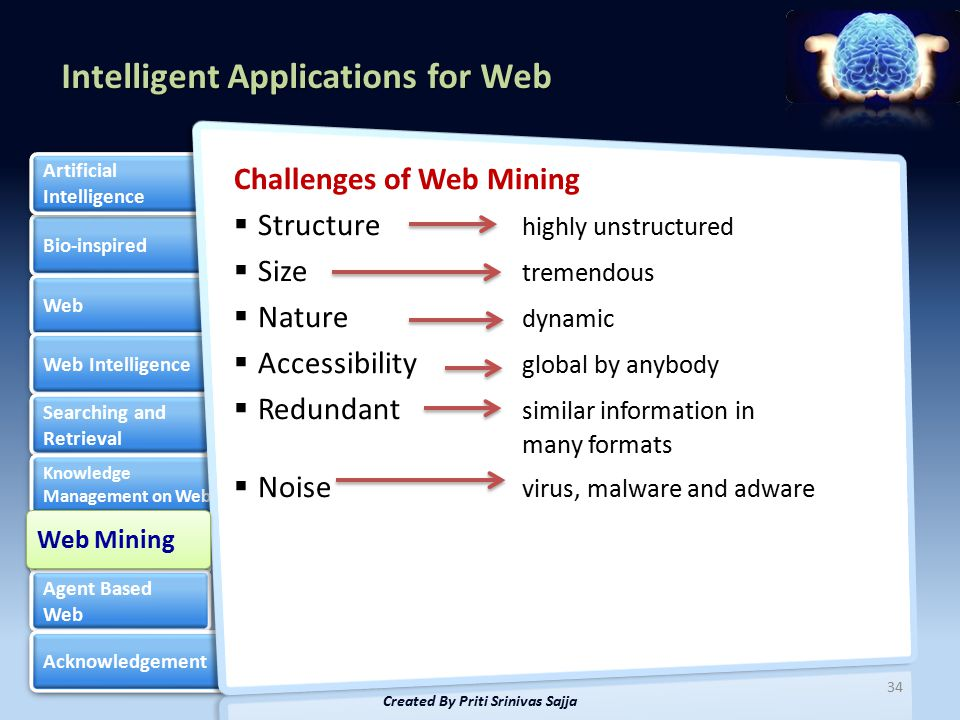 Intelligent Applications for Web Bio-inspired Web Web Intelligence Searching and Retrieval Searching and Retrieval Knowledge Management on Web Knowledge Management on Web Web Mining Web Mining Agent Based Web Agent Based Web Acknowledgement Artificial Intelligence Artificial Intelligence 34 Created By Priti Srinivas Sajja Web Mining Challenges of Web Mining  Structure highly unstructured  Size tremendous  Nature dynamic  Accessibility global by anybody  Redundant similar information in many formats  Noise virus, malware and adware