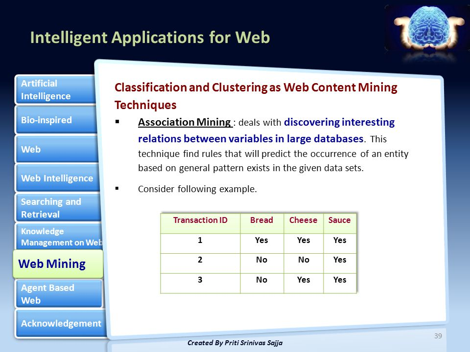 Intelligent Applications for Web Bio-inspired Web Web Intelligence Searching and Retrieval Searching and Retrieval Knowledge Management on Web Knowledge Management on Web Web Mining Web Mining Agent Based Web Agent Based Web Acknowledgement Artificial Intelligence Artificial Intelligence Classification and Clustering as Web Content Mining Techniques  Association Mining : deals with discovering interesting relations between variables in large databases.