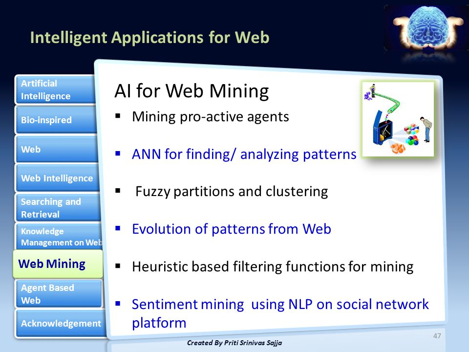 Intelligent Applications for Web Bio-inspired Web Web Intelligence Searching and Retrieval Searching and Retrieval Knowledge Management on Web Knowledge Management on Web Web Mining Web Mining Agent Based Web Agent Based Web Acknowledgement Artificial Intelligence Artificial Intelligence AI for Web Mining  Mining pro-active agents  ANN for finding/ analyzing patterns  Fuzzy partitions and clustering  Evolution of patterns from Web  Heuristic based filtering functions for mining  Sentiment mining using NLP on social network platform 47 Created By Priti Srinivas Sajja Web Mining