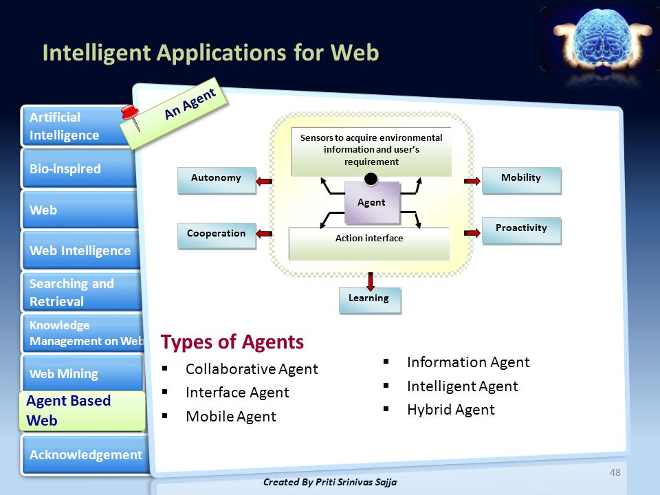 Intelligent Applications for Web Bio-inspired Web Web Intelligence Searching and Retrieval Searching and Retrieval Knowledge Management on Web Knowledge Management on Web Web Mining Web Mining Agent Based Web Agent Based Web Acknowledgement Artificial Intelligence Artificial Intelligence Types of Agents  Collaborative Agent  Interface Agent  Mobile Agent  Information Agent  Intelligent Agent  Hybrid Agent 48 Created By Priti Srinivas Sajja Agent Sensors to acquire environmental information and user's requirement Action interface Autonomy Cooperation Learning Mobility Proactivity An Agent Agent Based Web Agent Based Web