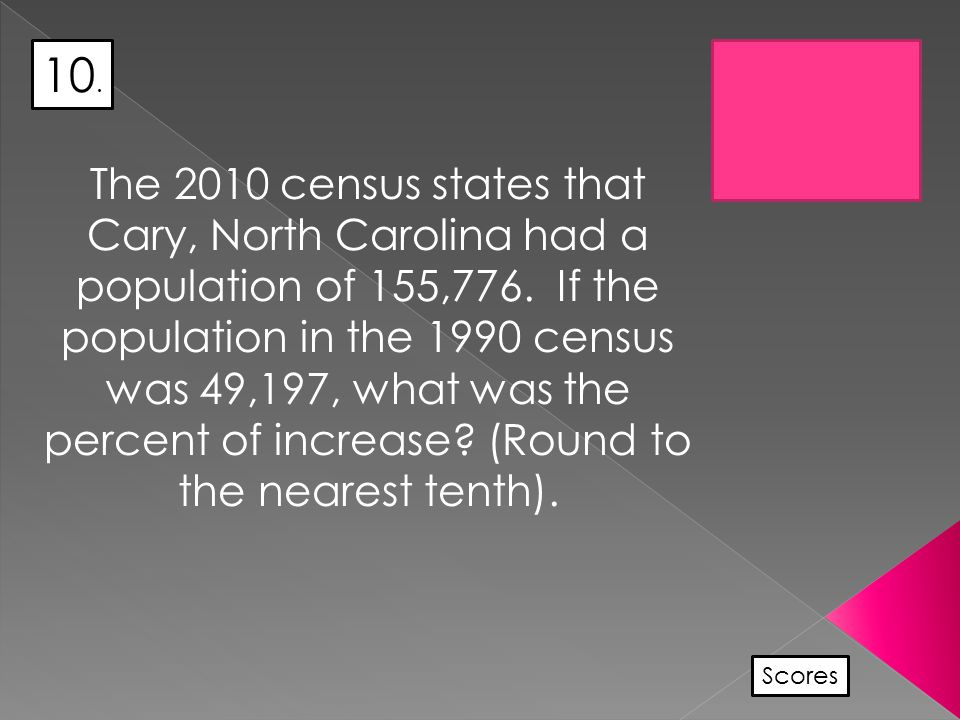 10. Scores The 2010 census states that Cary, North Carolina had a population of 155,776.