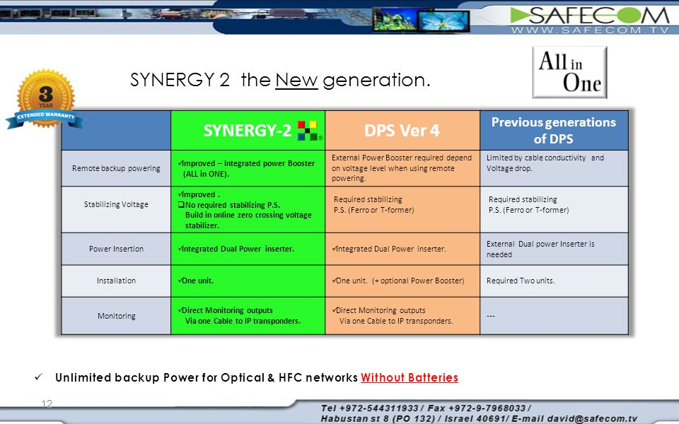 SYNERGY 2 the New generation. 12 Unlimited backup Power for Optical & HFC networks Without Batteries