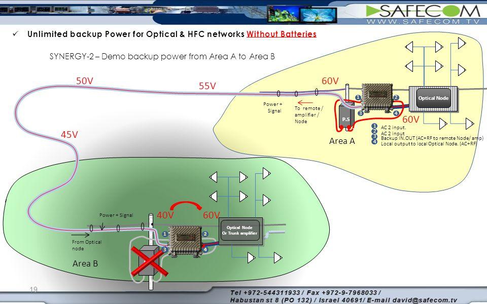 From Optical node 1 2 3 4 AC 2 input. AC 2 input Local output to local Optical Node.