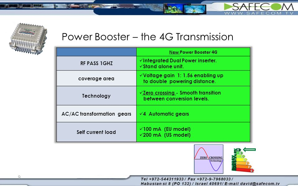 Power Booster – the 4G Transmission 9