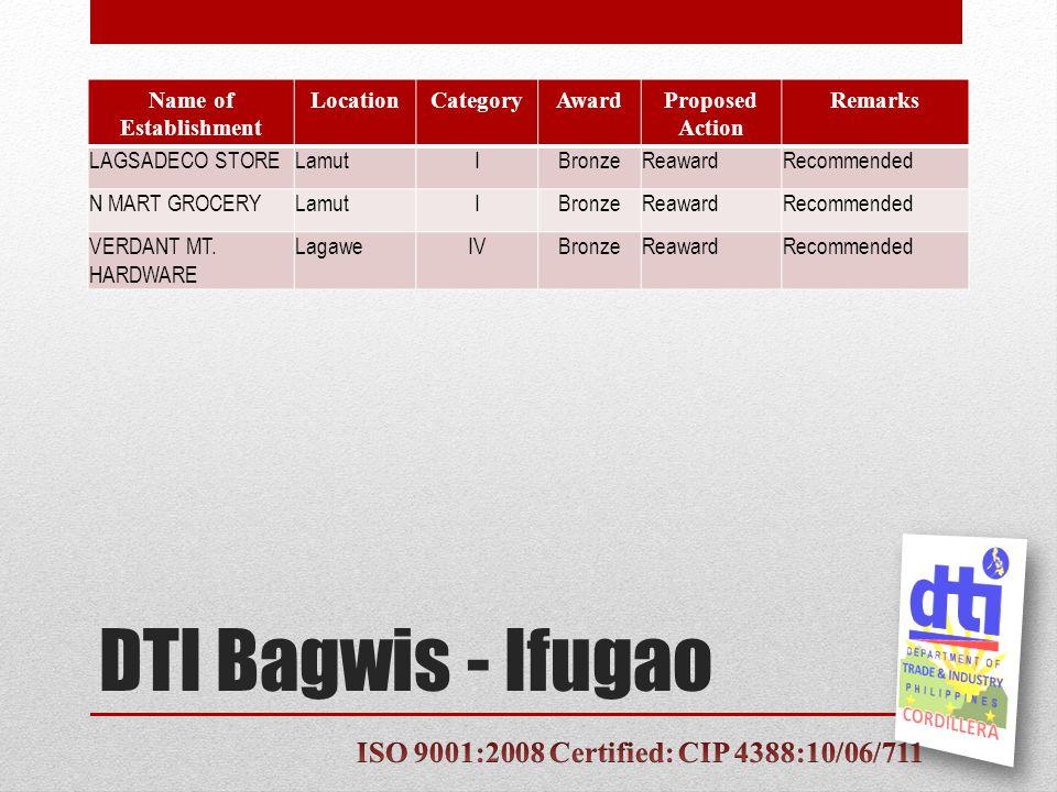 DTI Bagwis - Ifugao Name of Establishment LocationCategoryAwardProposed Action Remarks LAGSADECO STORELamutIBronzeReawardRecommended N MART GROCERYLamutIBronzeReawardRecommended VERDANT MT.