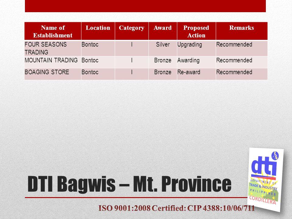 DTI Bagwis – Mt.
