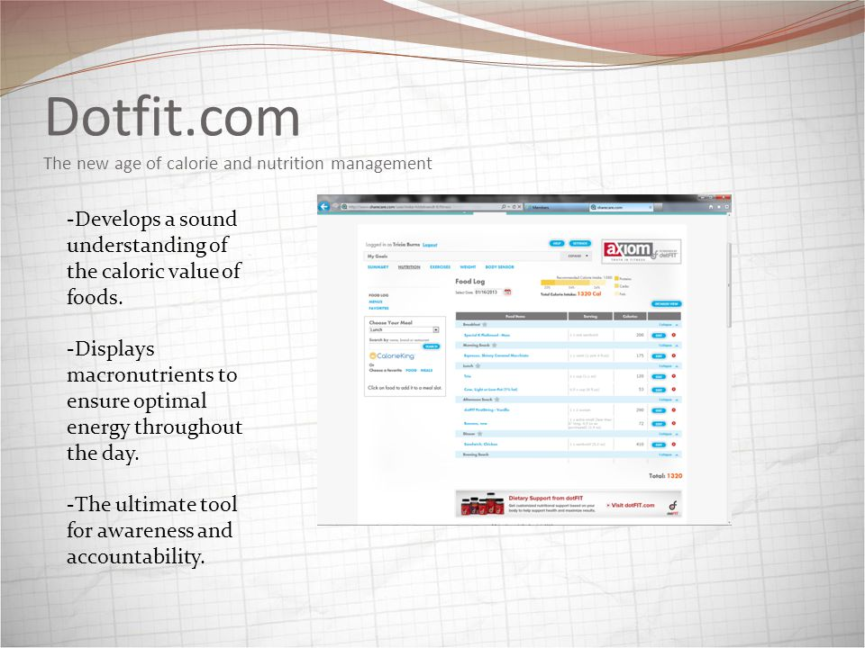 Dotfit.com The new age of calorie and nutrition management -Develops a sound understanding of the caloric value of foods.