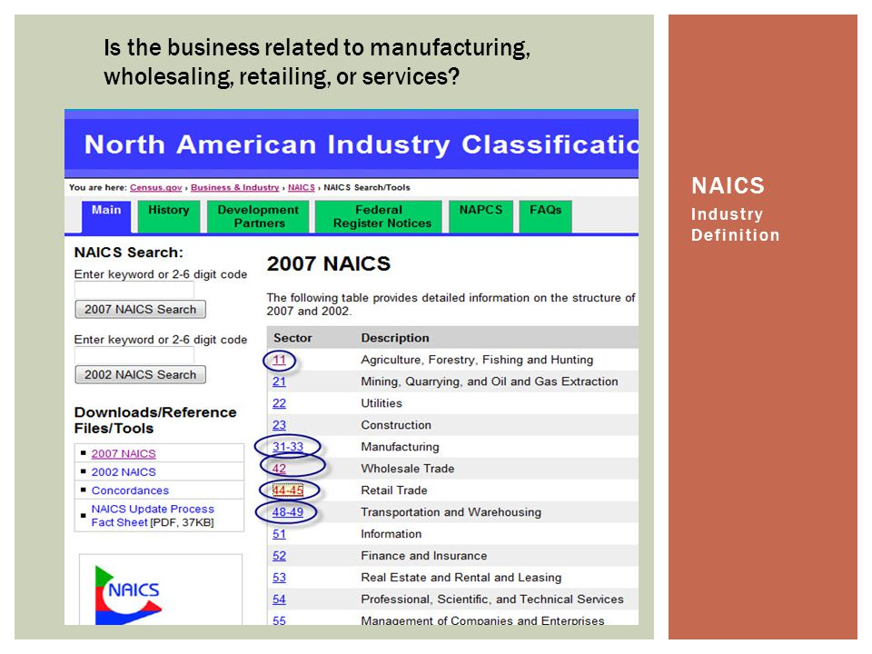 Industry Definition NAICS Is the business related to manufacturing, wholesaling, retailing, or services