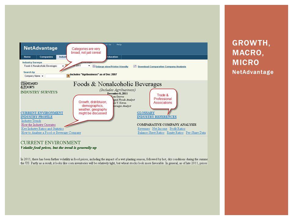 NetAdvantage GROWTH, MACRO, MICRO