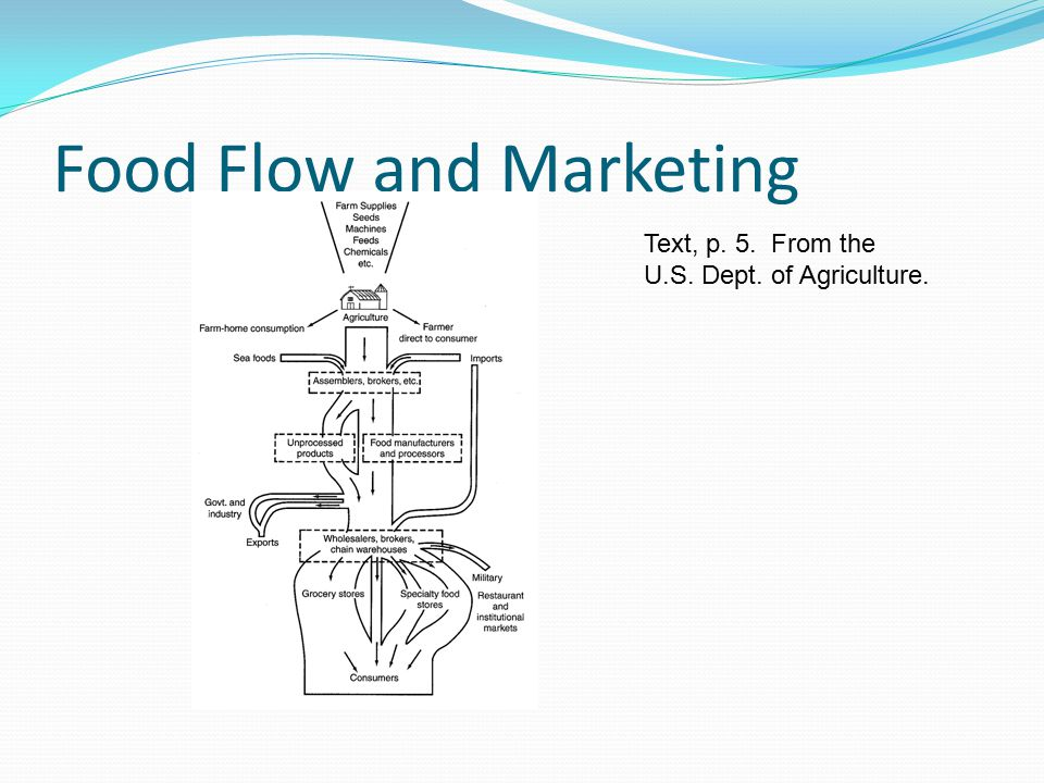 Marketing process Movement : It is the series of actions and events that take place in some sequence Coordination: It is the series of events and activates is necessary if goods are to move in some of orderly fashion from the farm to the fork
