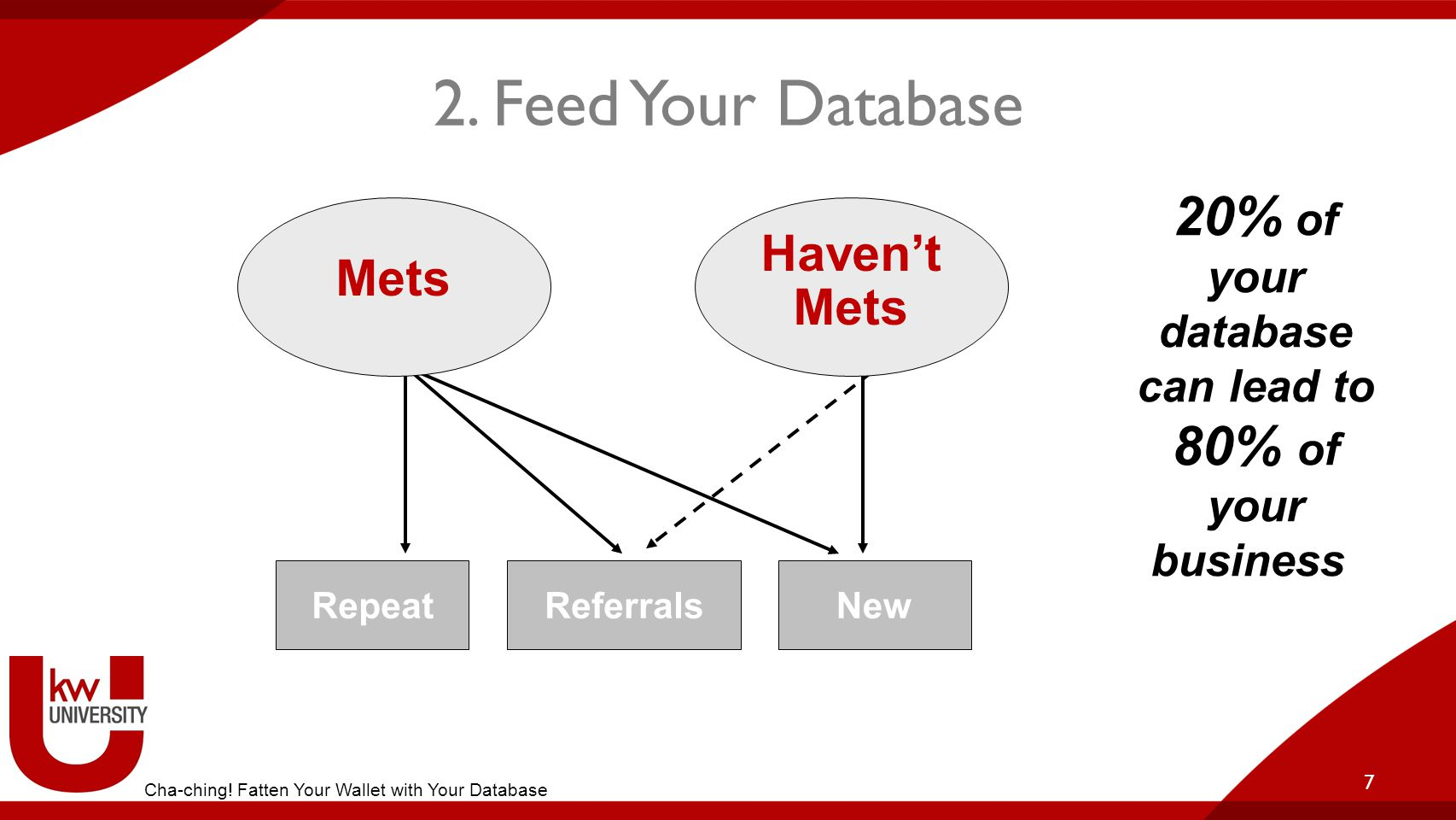 2. Feed Your Database 7 Cha-ching.