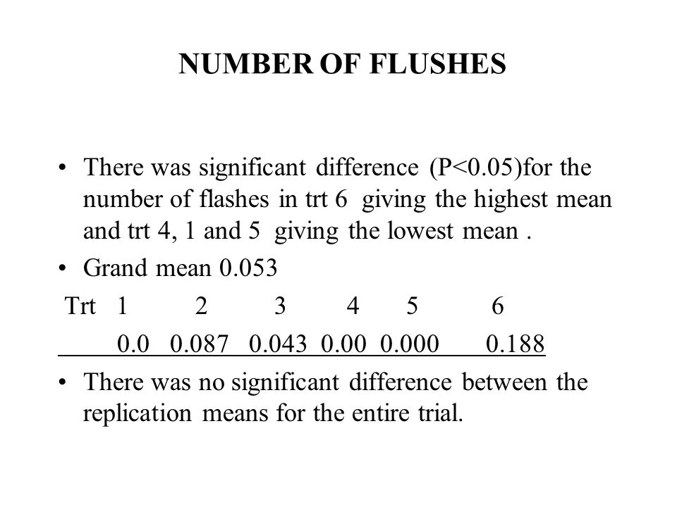 NUMBER OF FLUSHES There was significant difference (P<0.05)for the number of flashes in trt 6 giving the highest mean and trt 4, 1 and 5 giving the lowest mean.