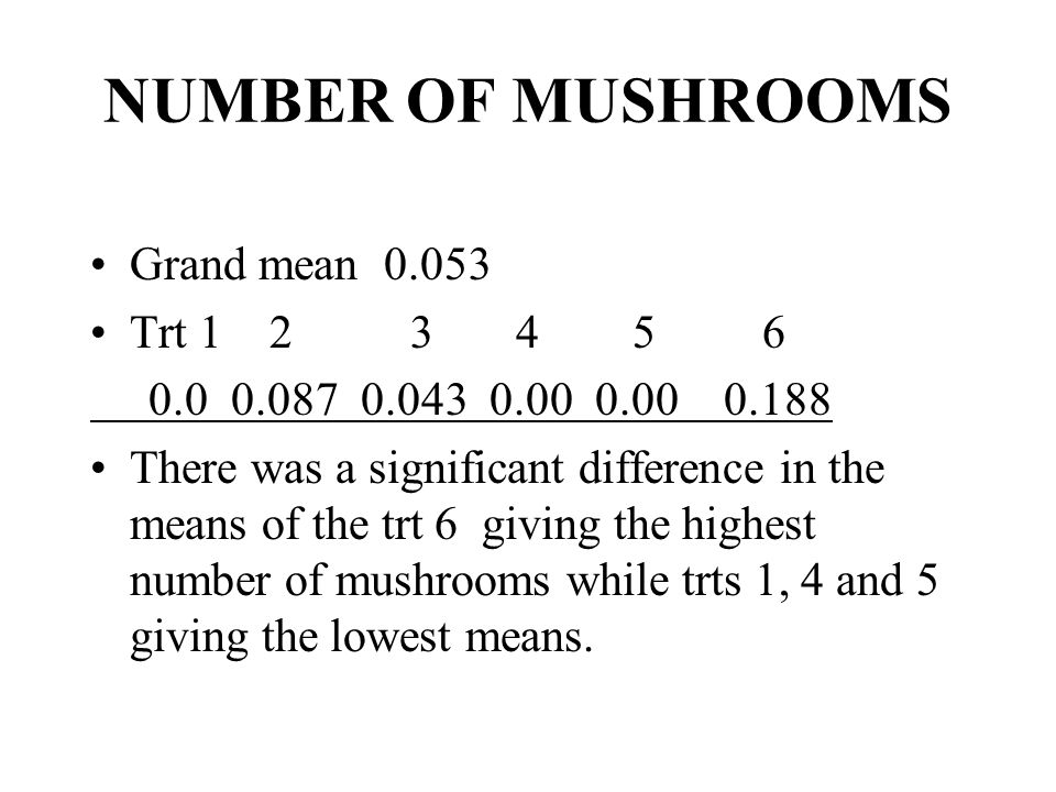 NUMBER OF MUSHROOMS Grand mean 0.053 Trt 1 2 3 4 5 6 0.0 0.087 0.043 0.00 0.00 0.188 There was a significant difference in the means of the trt 6 giving the highest number of mushrooms while trts 1, 4 and 5 giving the lowest means.