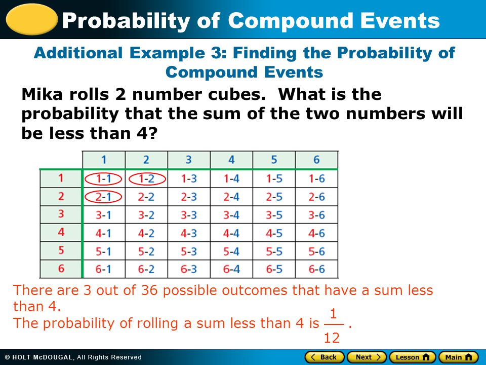 Probability of Compound Events Mika rolls 2 number cubes.