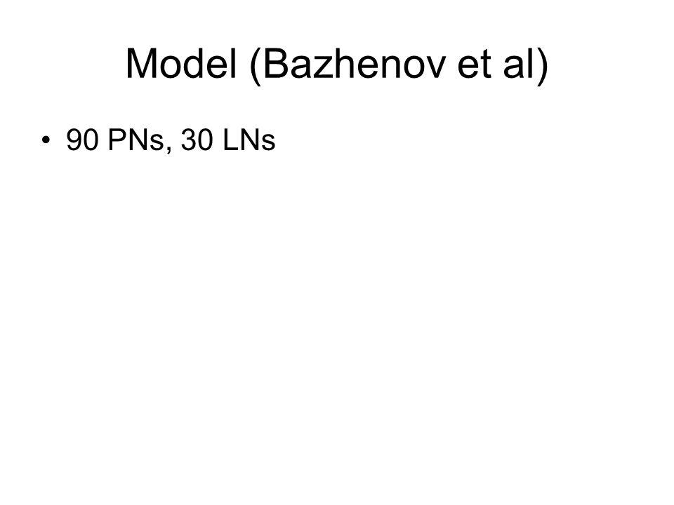 Model (Bazhenov et al) 90 PNs, 30 LNs