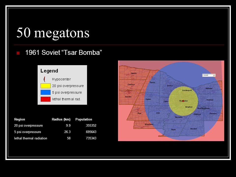 50 megatons 1961 Soviet Tsar Bomba RegionRadius (km)Population 20 psi overpressure9.9355352 5 psi overpressure26.3695643 lethal thermal radiation58735343