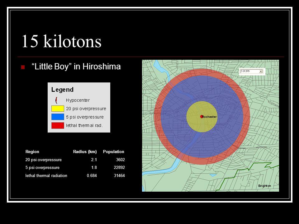 "15 kilotons ""Little Boy"" in Hiroshima RegionRadius (km)Population 20 psi overpressure2.13602 5 psi overpressure1.822892 lethal thermal radiation0.6843"