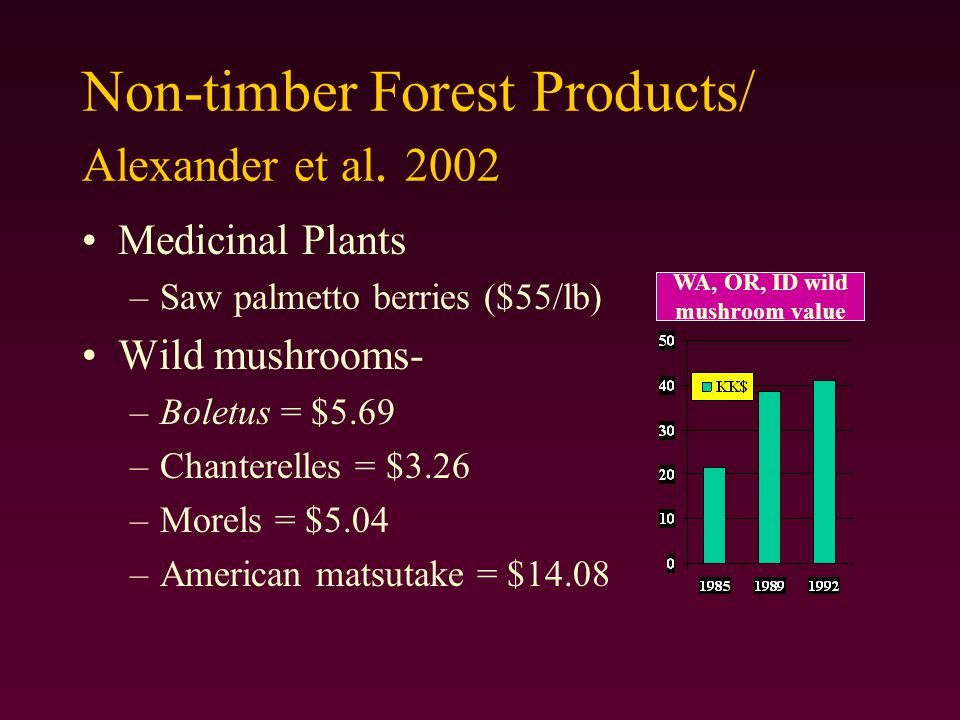 Medicinal Plants –Saw palmetto berries ($55/lb) Wild mushrooms- –Boletus = $5.69 –Chanterelles = $3.26 –Morels = $5.04 –American matsutake = $14.08 WA, OR, ID wild mushroom value