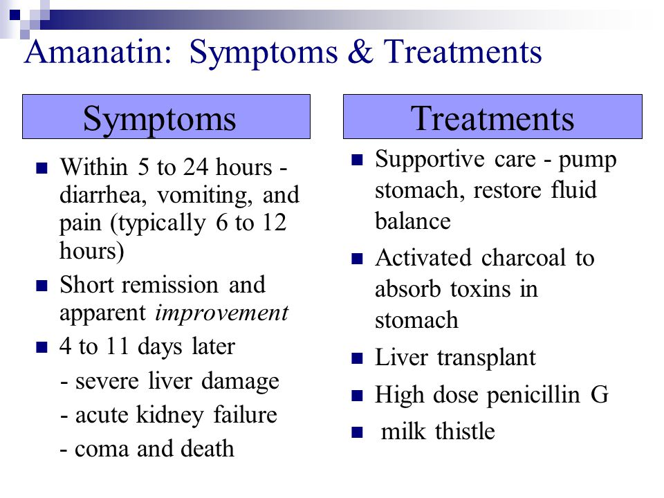 Amanatin: Symptoms & Treatments Within 5 to 24 hours - diarrhea, vomiting, and pain (typically 6 to 12 hours) Short remission and apparent improvement