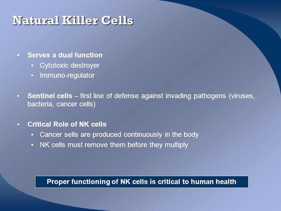 Natural Killer Cells Serves a dual function Cytotoxic destroyer Immuno-regulator Sentinel cells – first line of defense against invading pathogens (vi