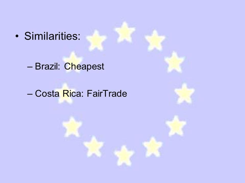 Similarities: –Brazil: Cheapest –Costa Rica: FairTrade