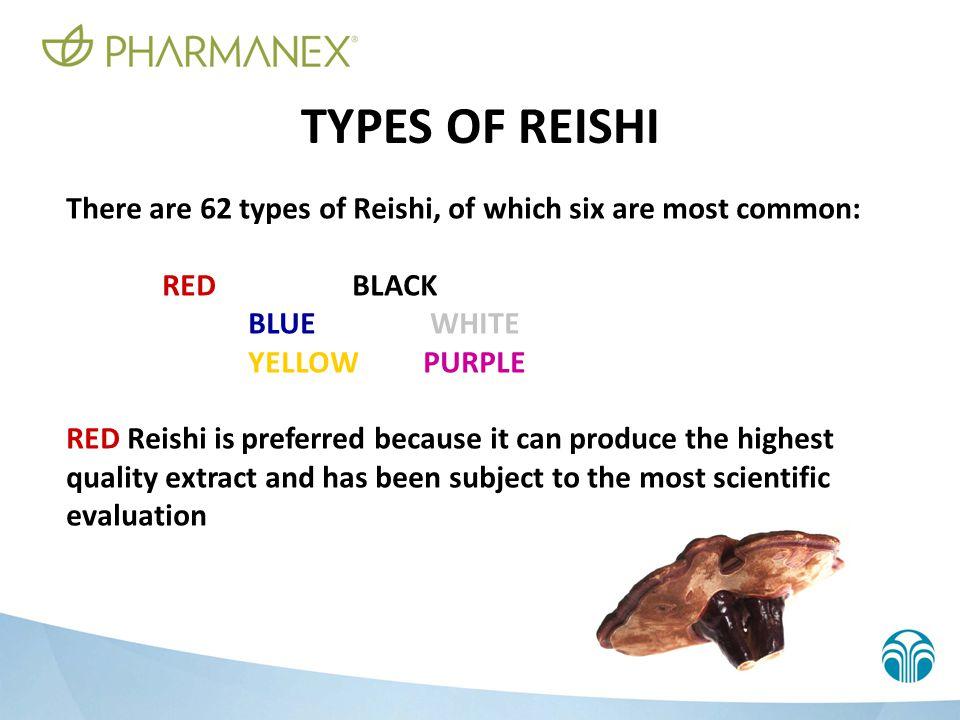 Proprietary Formula Contains Reishi spores (100% cracked) Standardized to –6% Reishi triterpenes –13.5% Reishi polysaccharides