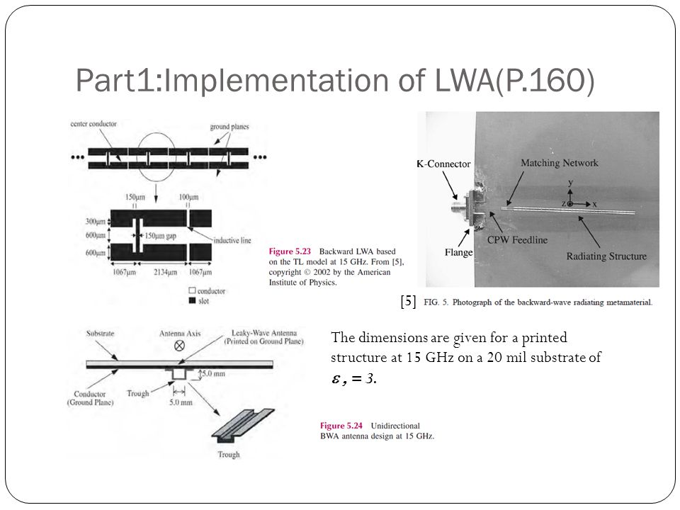 Part1:Implementation of LWA(P.160) [5] The dimensions are given for a printed structure at 15 GHz on a 20 mil substrate of  = 3.