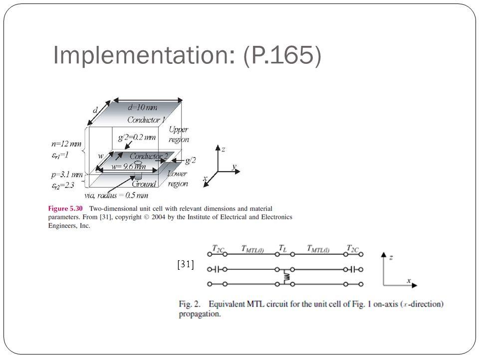 Implementation: (P.165) [31]