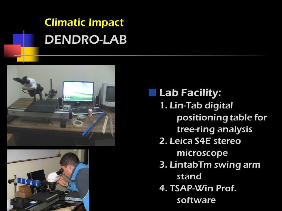 Climatic Impact DENDRO-LAB Lab Facility: 1.
