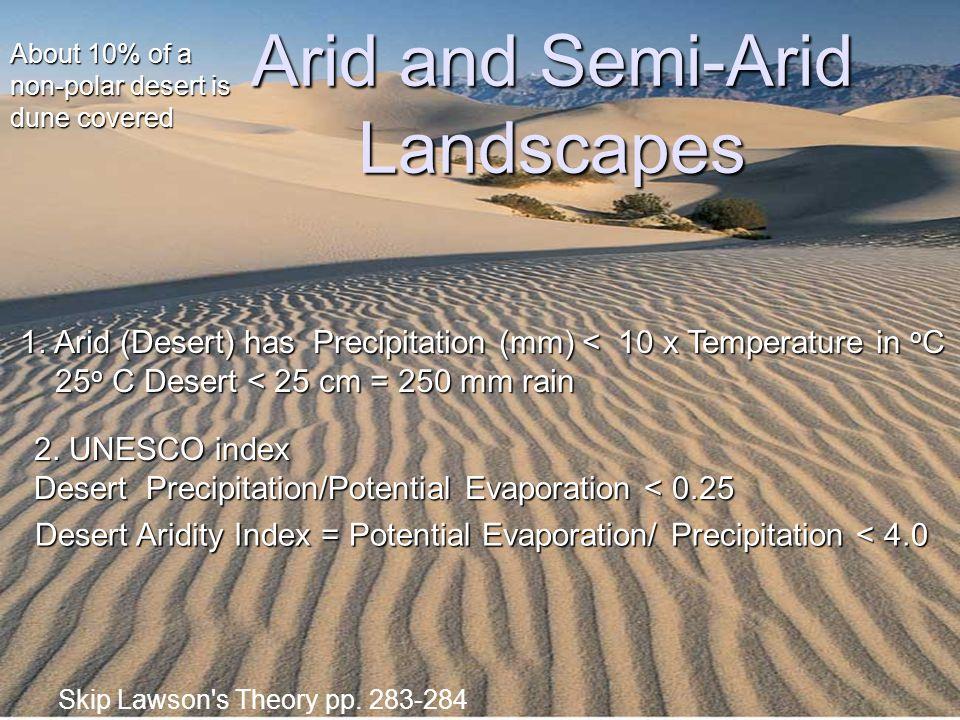 World s Deserts about 1/5 th of land Types: subtropical, rain-shadow, coastal, interior, polar