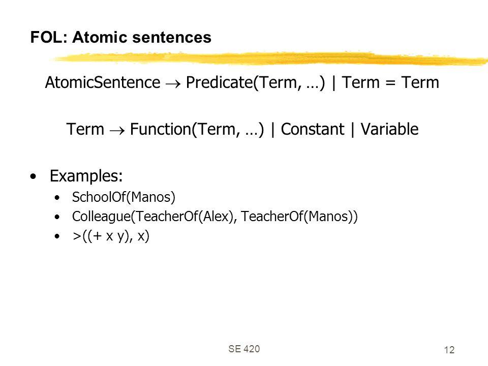 SE 420 12 FOL: Atomic sentences AtomicSentence  Predicate(Term, …) | Term = Term Term  Function(Term, …) | Constant | Variable Examples: SchoolOf(Manos) Colleague(TeacherOf(Alex), TeacherOf(Manos)) >((+ x y), x)