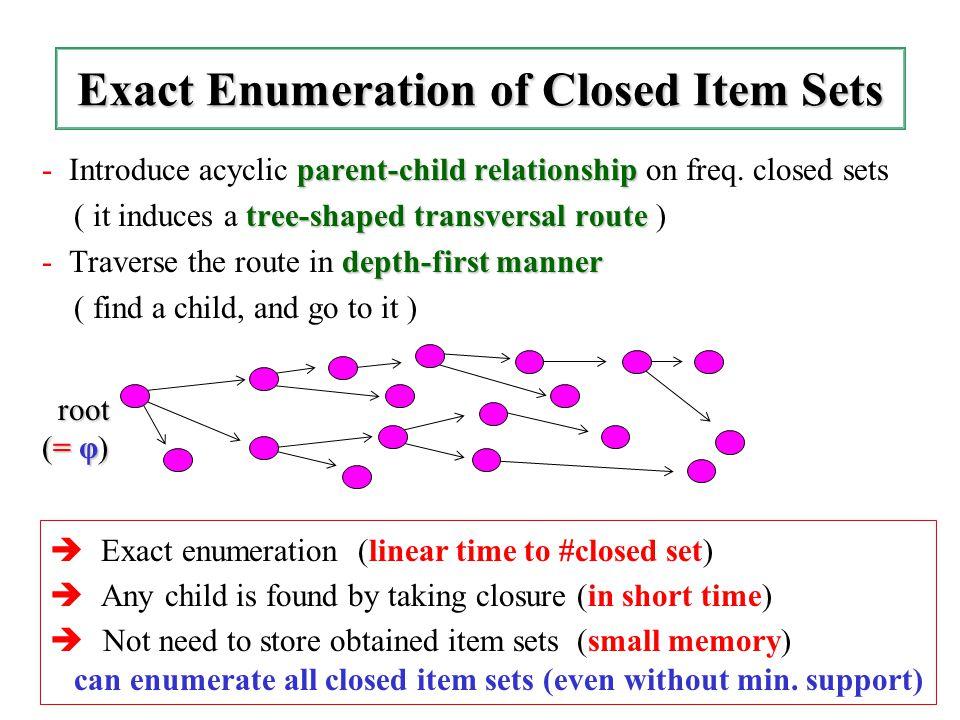 X : closed item set parent of X = closure of X∩{1,…,i} where i is the maximum s.t.