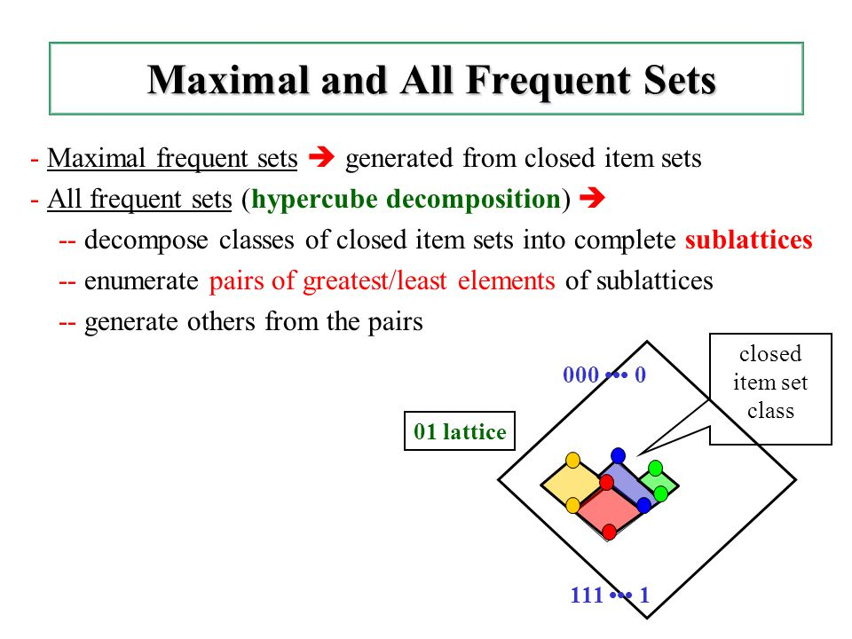 - Maximal frequent sets  generated from closed item sets - All frequent sets (hypercube decomposition)  -- decompose classes of closed item sets into complete sublattices -- enumerate pairs of greatest/least elements of sublattices -- generate others from the pairs Maximal and All Frequent Sets Maximal and All Frequent Sets 000 0 111 1 closed item set class 01 lattice