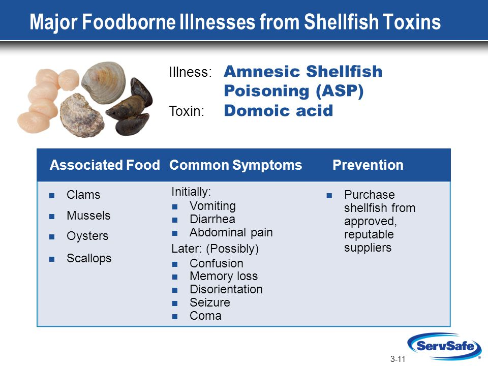 3-11 Major Foodborne Illnesses from Shellfish Toxins Associated Food Common Symptoms Prevention Clams Mussels Oysters Scallops Initially: Vomiting Diarrhea Abdominal pain Later: (Possibly) Confusion Memory loss Disorientation Seizure Coma Purchase shellfish from approved, reputable suppliers Illness: Amnesic Shellfish Poisoning (ASP) Toxin: Domoic acid