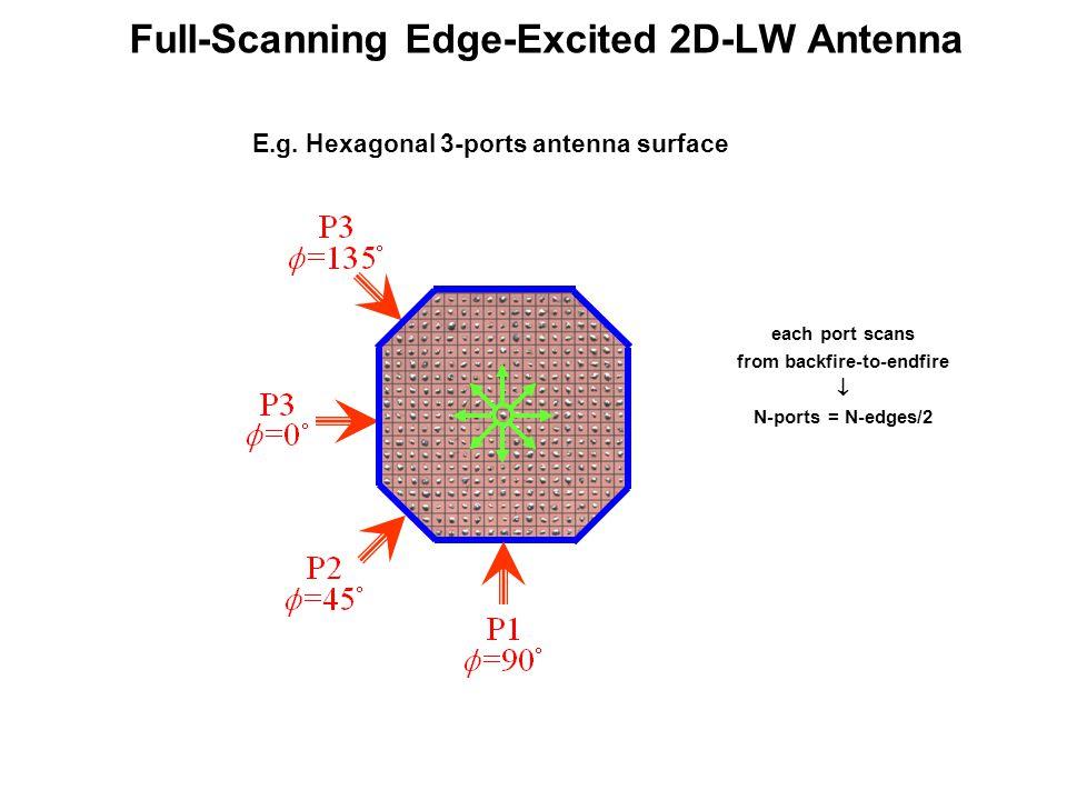 Full-Scanning Edge-Excited 2D-LW Antenna E.g.