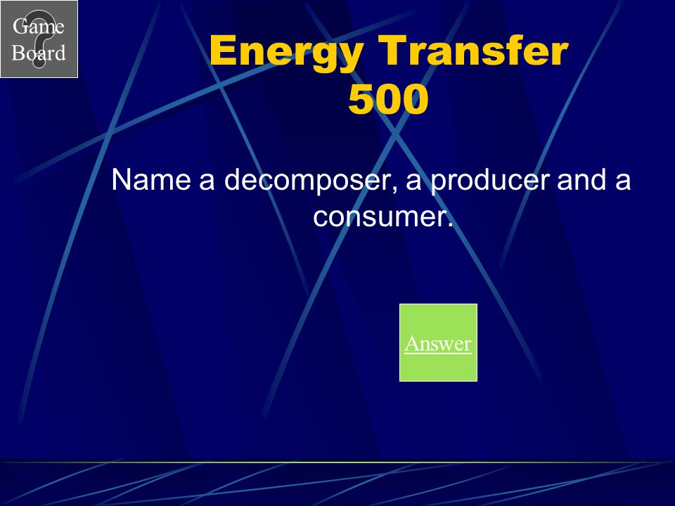 Game Board Energy Transfer 400A What is decomposer