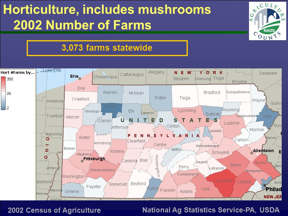 Horticulture, includes mushrooms 2002 Number of Farms 2002 Census of Agriculture National Ag Statistics Service-PA, USDA 3,073 farms statewide