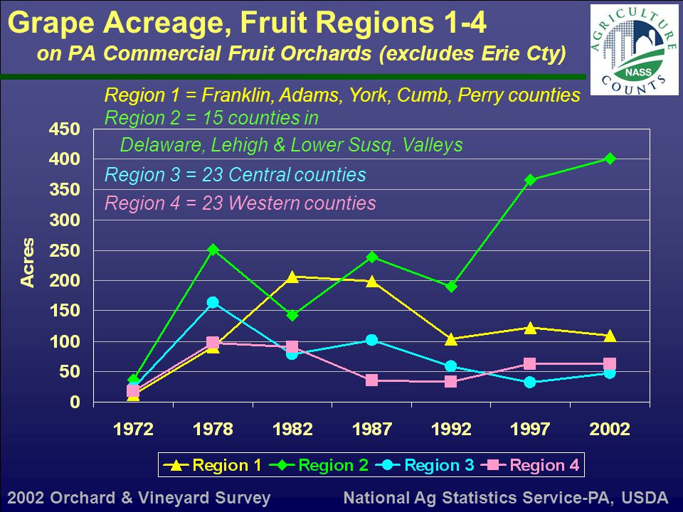 Maple Syrup, Pennsylvania Yield data (syrup per tap) began 1954 Jun 2013National Ag Statistics Service-PA, USDA Maple yield data not available 1982 - 2001