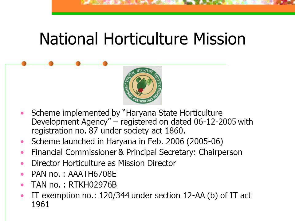 NHM-Financial Review & Proposal (Rs.