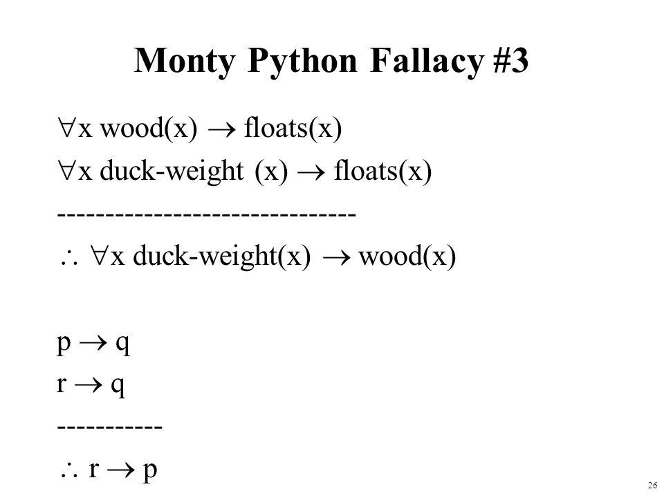 26 Monty Python Fallacy #3  x wood(x)  floats(x)  x duck-weight (x)  floats(x) -------------------------------   x duck-weight(x)  wood(x) p 