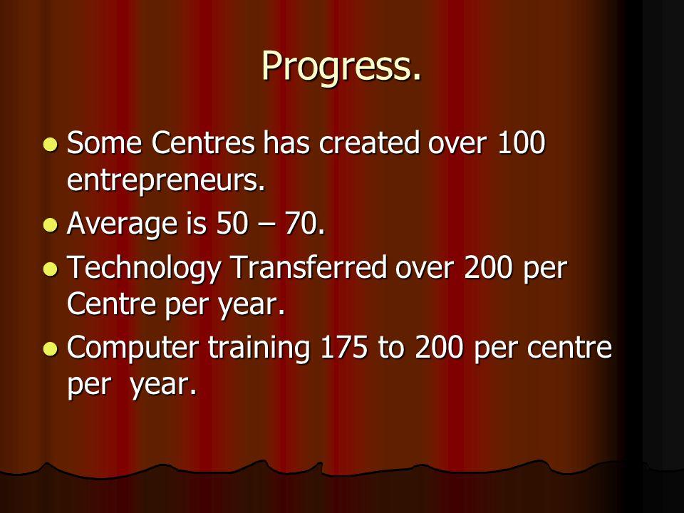 Progress. Some Centres has created over 100 entrepreneurs.