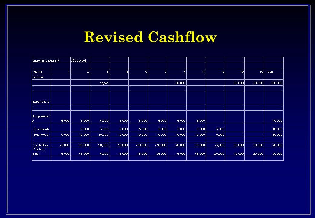 Revised Cashflow