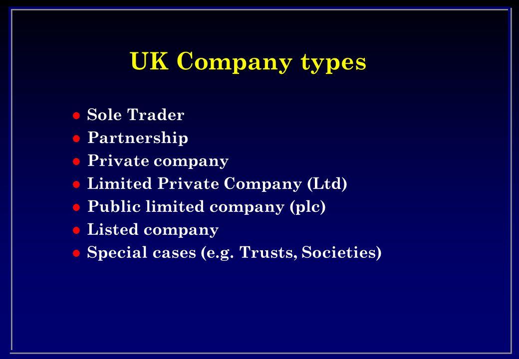 UK Company types l Sole Trader l Partnership l Private company l Limited Private Company (Ltd) l Public limited company (plc) l Listed company l Special cases (e.g.